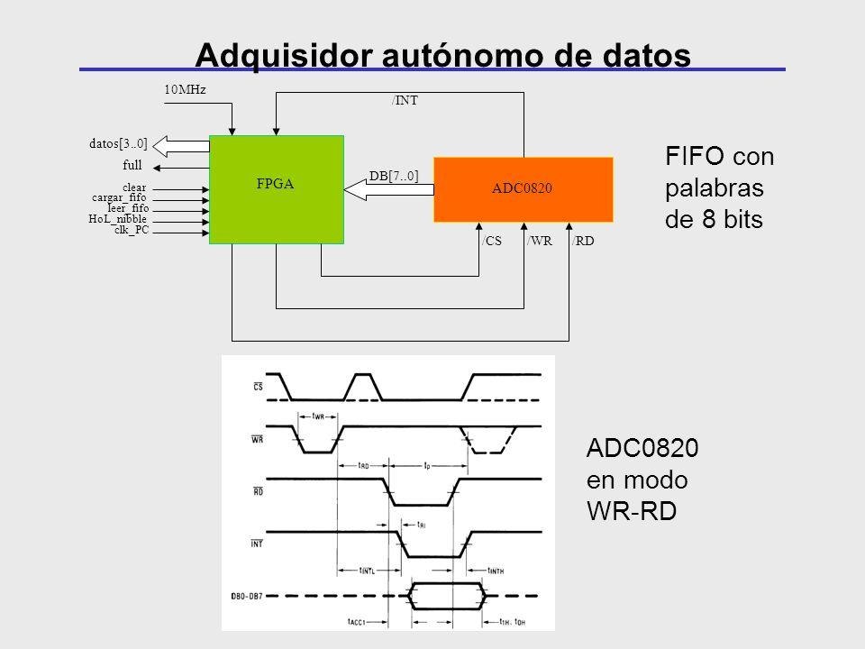 FPGA ADC0820 /WR /RD /CS /INT DB[7..0] 10MHz datos[3..0] full clear cargar_fifo leer_fifo HoL_nibble clk_PC FIFO con palabras de 8 bits ADC0820 en mod