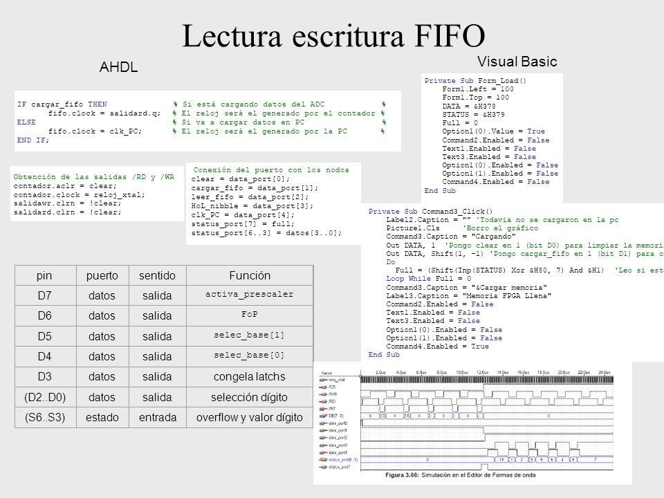 Lectura escritura FIFO pinpuertosentidoFunción D7datossalida activa_prescaler D6datossalida FoP D5datossalida selec_base[1] D4datossalida selec_base[0