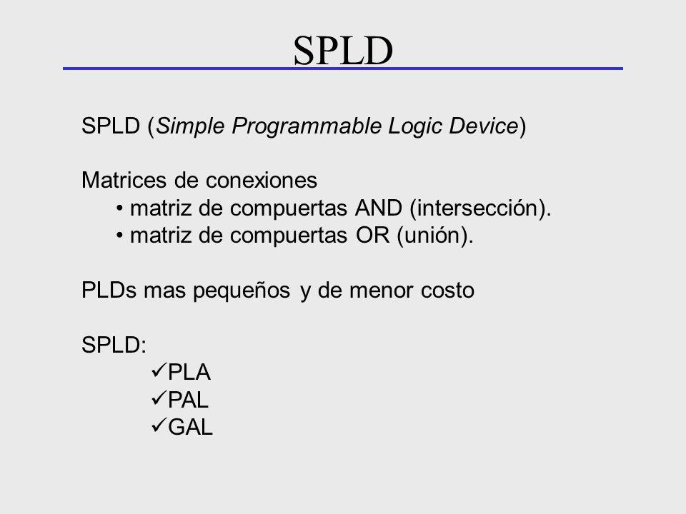 SPLD (Simple Programmable Logic Device) Matrices de conexiones matriz de compuertas AND (intersección). matriz de compuertas OR (unión). PLDs mas pequ