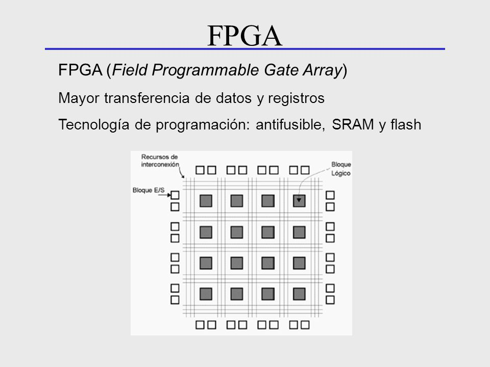 FPGA (Field Programmable Gate Array) Mayor transferencia de datos y registros Tecnología de programación: antifusible, SRAM y flash FPGA