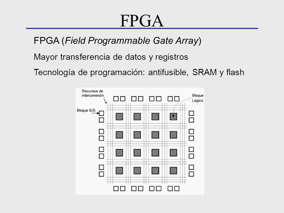 FPGA (Field Programmable Gate Array) Mayor transferencia de datos y registros Tecnología de programación: antifusible, SRAM y flash FPGA