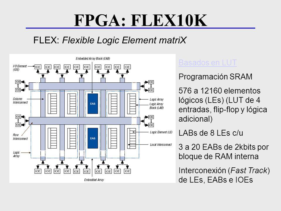 FLEX: Flexible Logic Element matriX Basados en LUT Programación SRAM 576 a 12160 elementos lógicos (LEs) (LUT de 4 entradas, flip-flop y lógica adicio