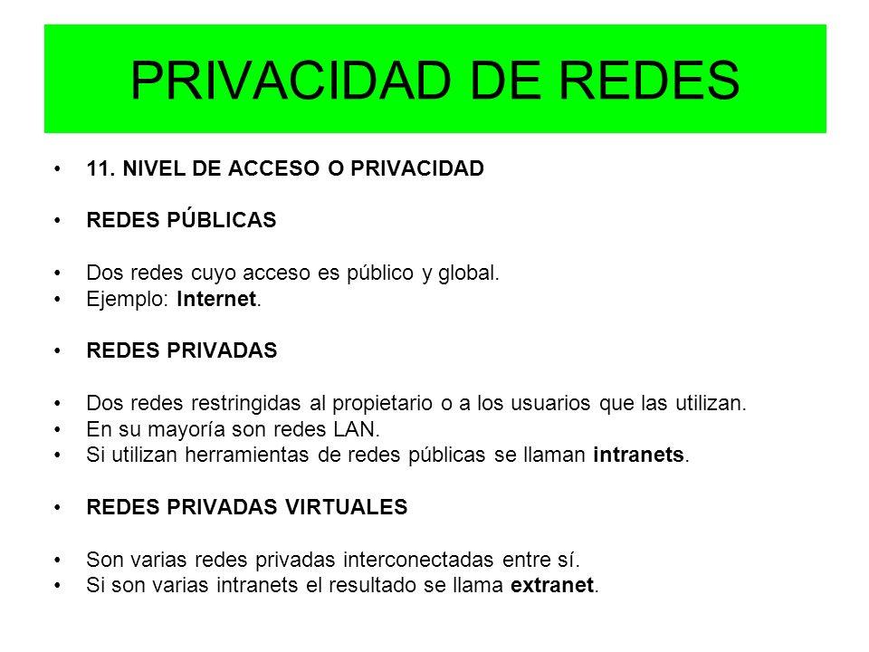 PRIVACIDAD DE REDES 11. NIVEL DE ACCESO O PRIVACIDAD REDES PÚBLICAS Dos redes cuyo acceso es público y global. Ejemplo: Internet. REDES PRIVADAS Dos r