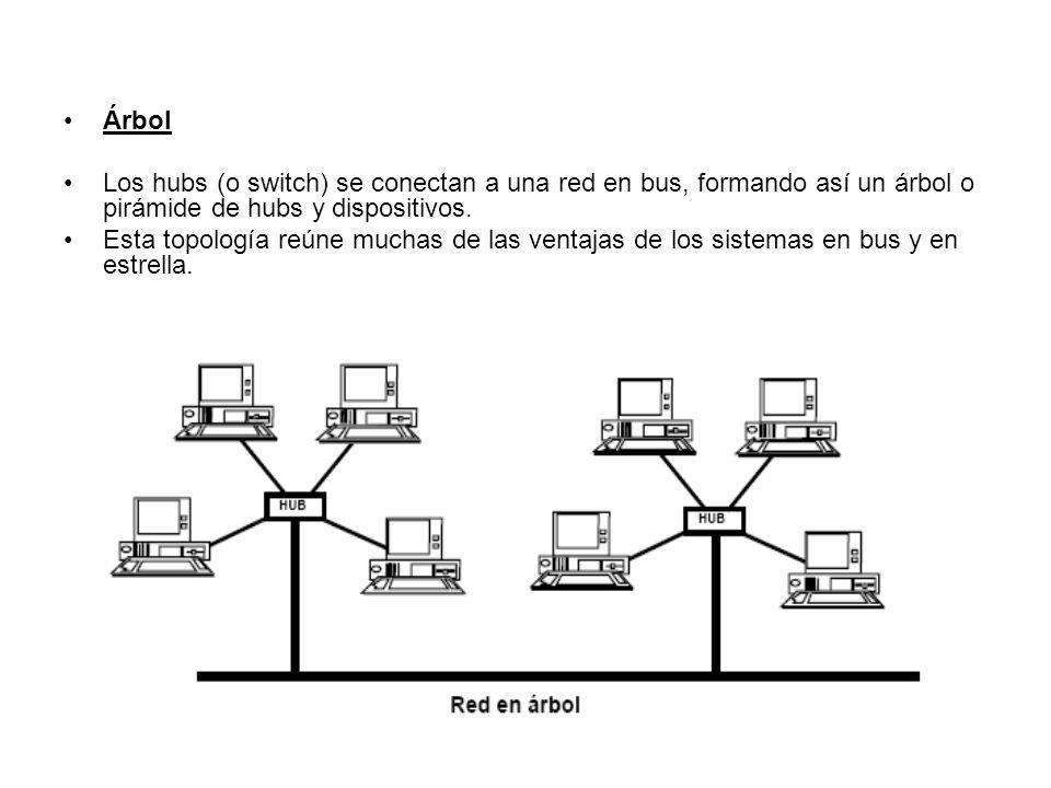 Árbol Los hubs (o switch) se conectan a una red en bus, formando así un árbol o pirámide de hubs y dispositivos. Esta topología reúne muchas de las ve