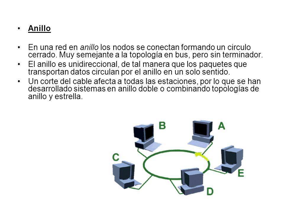 Anillo En una red en anillo los nodos se conectan formando un circulo cerrado. Muy semejante a la topología en bus, pero sin terminador. El anillo es