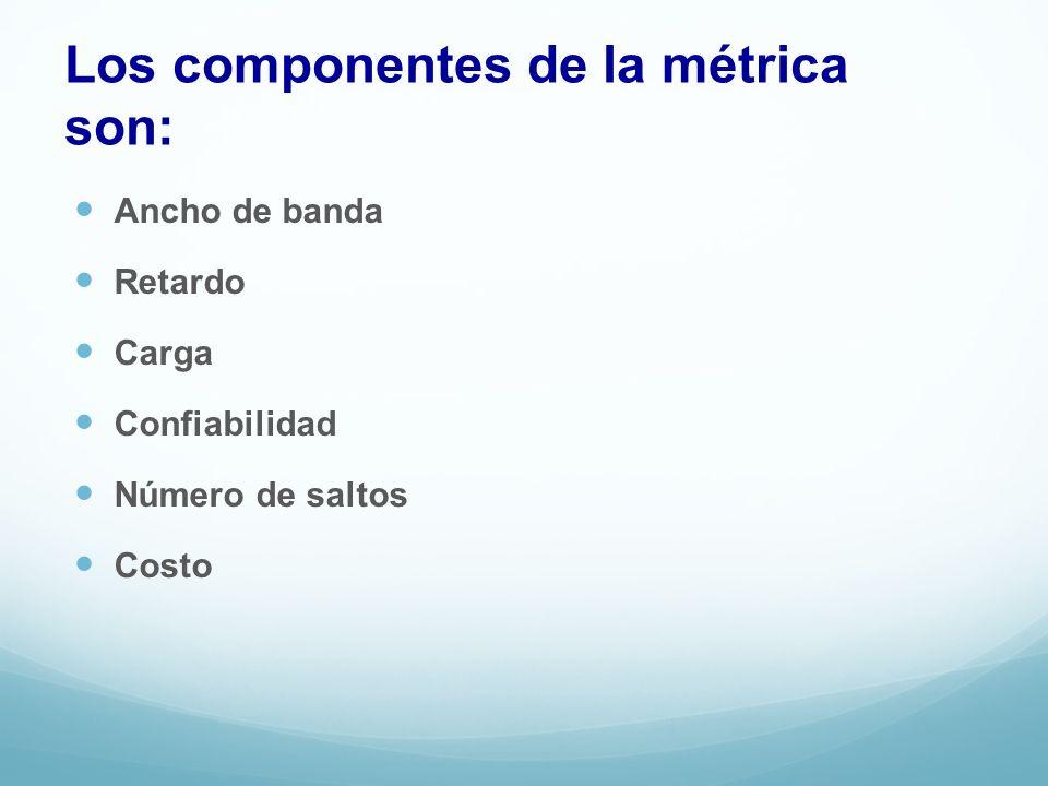 Los componentes de la métrica son: Ancho de banda Retardo Carga Confiabilidad Número de saltos Costo