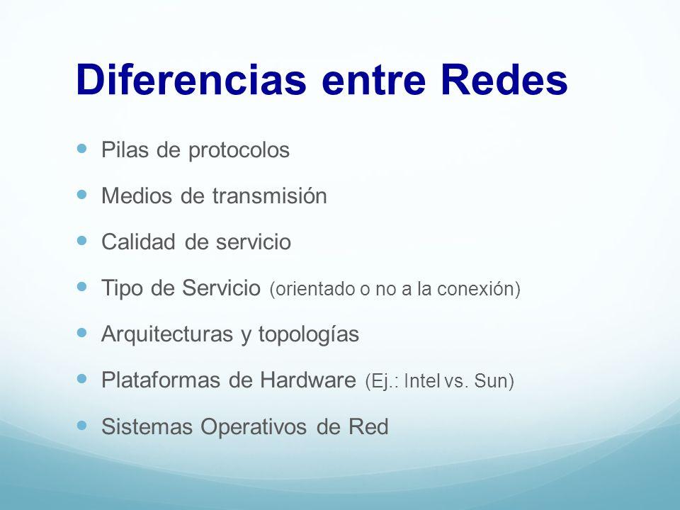 Diferencias entre Redes Pilas de protocolos Medios de transmisión Calidad de servicio Tipo de Servicio (orientado o no a la conexión) Arquitecturas y