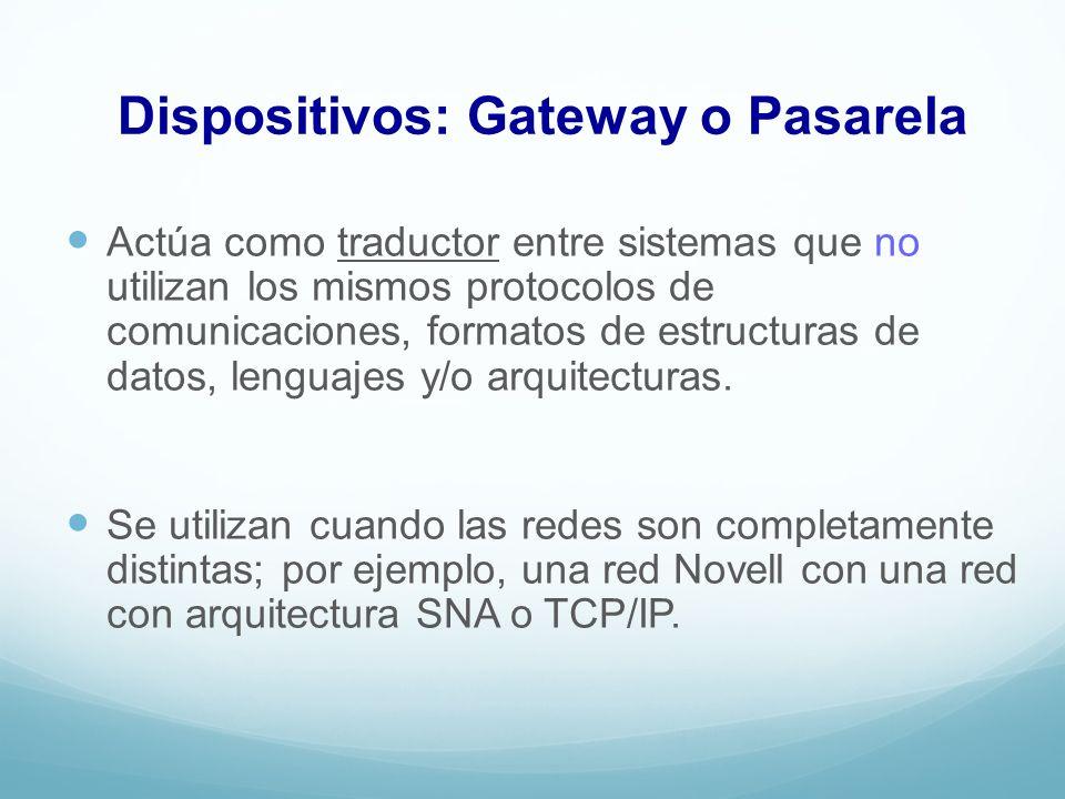 Dispositivos: Gateway o Pasarela Actúa como traductor entre sistemas que no utilizan los mismos protocolos de comunicaciones, formatos de estructuras
