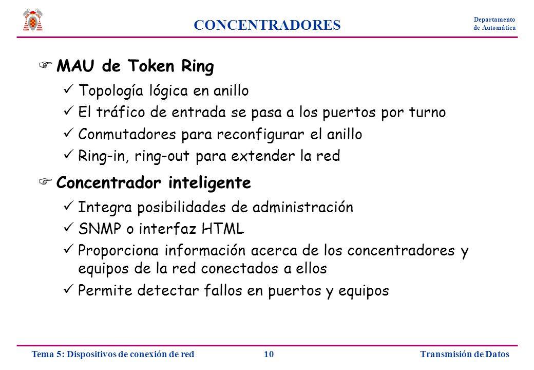 Transmisión de Datos10Tema 5: Dispositivos de conexión de red Departamento de Automática CONCENTRADORES MAU de Token Ring Topología lógica en anillo E