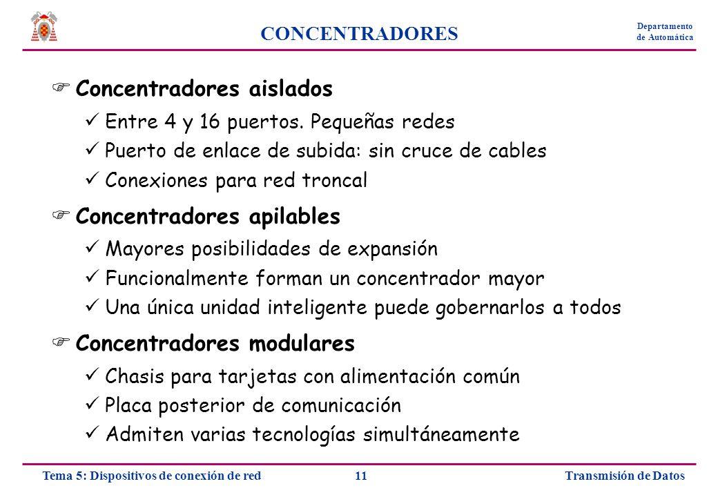 Transmisión de Datos11Tema 5: Dispositivos de conexión de red Departamento de Automática CONCENTRADORES Concentradores aislados Entre 4 y 16 puertos.