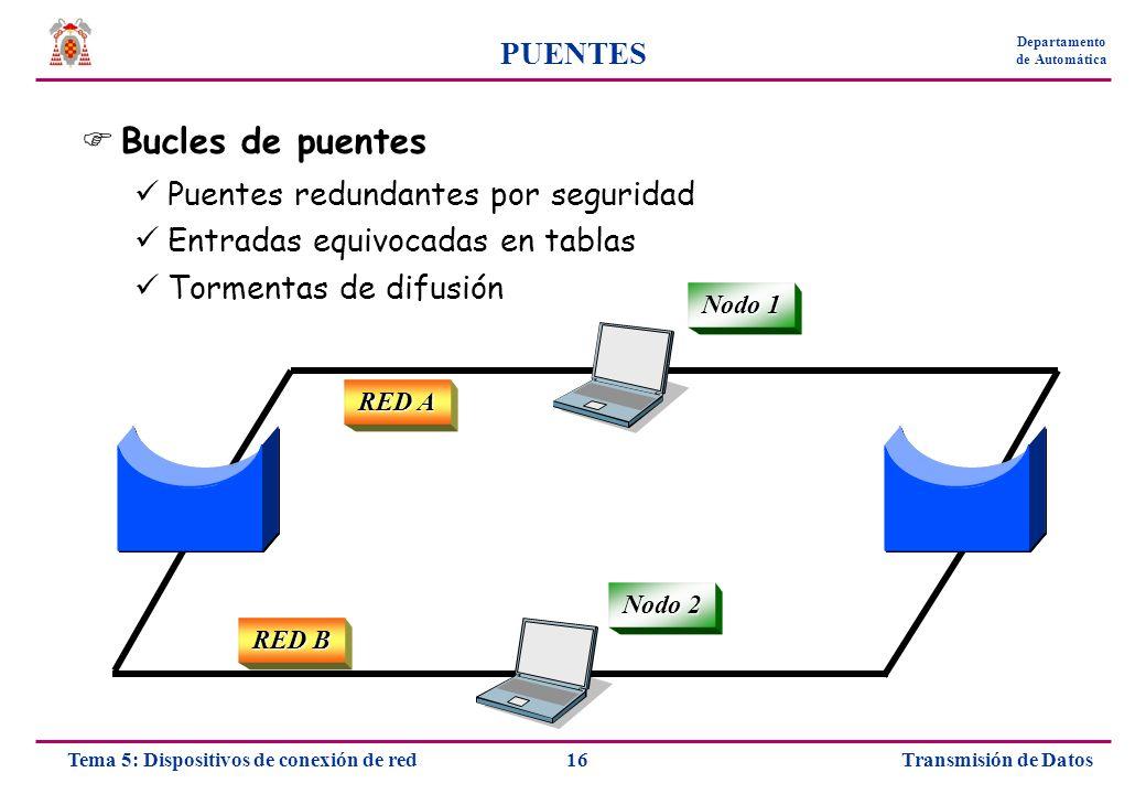 Transmisión de Datos16Tema 5: Dispositivos de conexión de red Departamento de Automática PUENTES Bucles de puentes Puentes redundantes por seguridad E