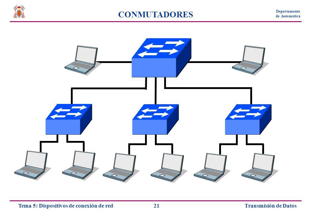 Transmisión de Datos21Tema 5: Dispositivos de conexión de red Departamento de Automática CONMUTADORES