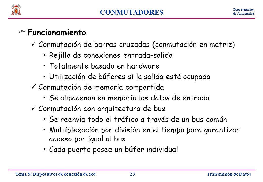 Transmisión de Datos23Tema 5: Dispositivos de conexión de red Departamento de Automática CONMUTADORES Funcionamiento Conmutación de barras cruzadas (c
