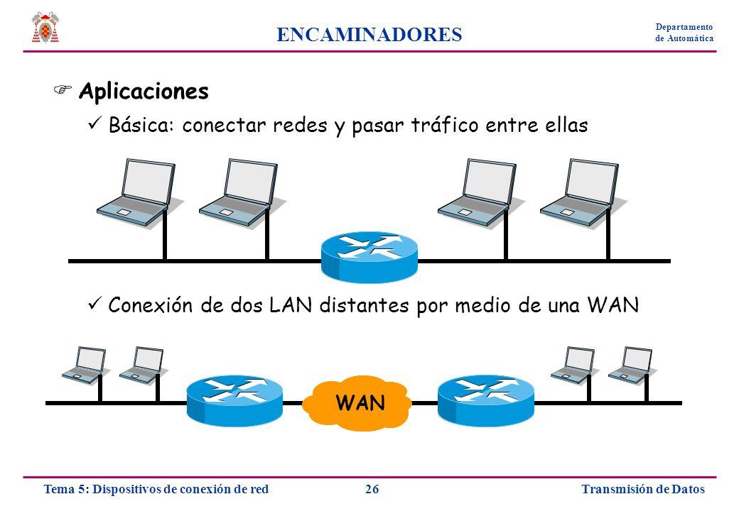 Transmisión de Datos26Tema 5: Dispositivos de conexión de red Departamento de Automática ENCAMINADORES Aplicaciones Básica: conectar redes y pasar trá