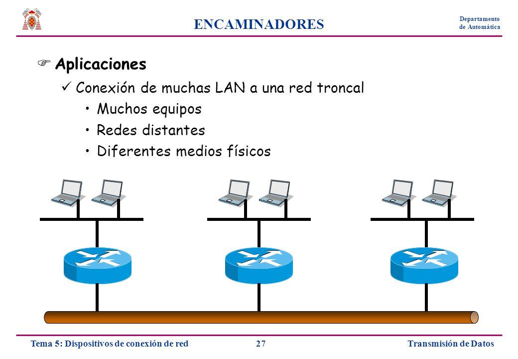 Transmisión de Datos27Tema 5: Dispositivos de conexión de red Departamento de Automática ENCAMINADORES Aplicaciones Conexión de muchas LAN a una red t
