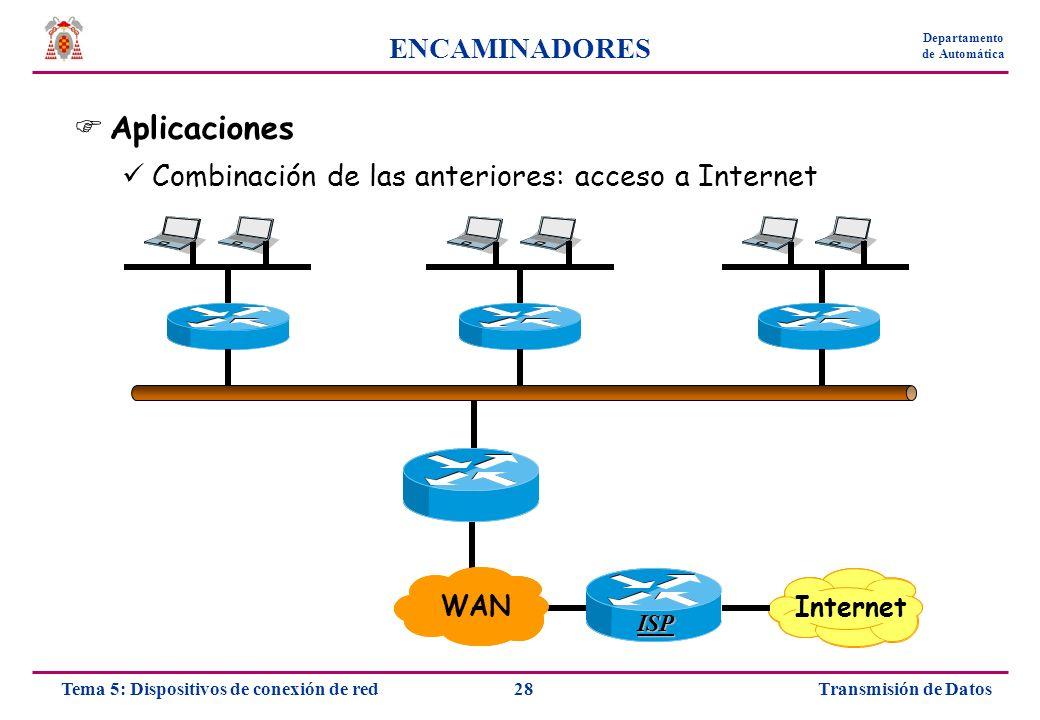 Transmisión de Datos28Tema 5: Dispositivos de conexión de red Departamento de Automática ENCAMINADORES Aplicaciones Combinación de las anteriores: acc