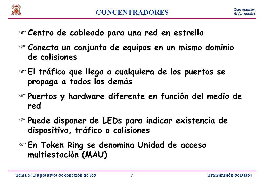 Transmisión de Datos7Tema 5: Dispositivos de conexión de red Departamento de Automática CONCENTRADORES Centro de cableado para una red en estrella Con
