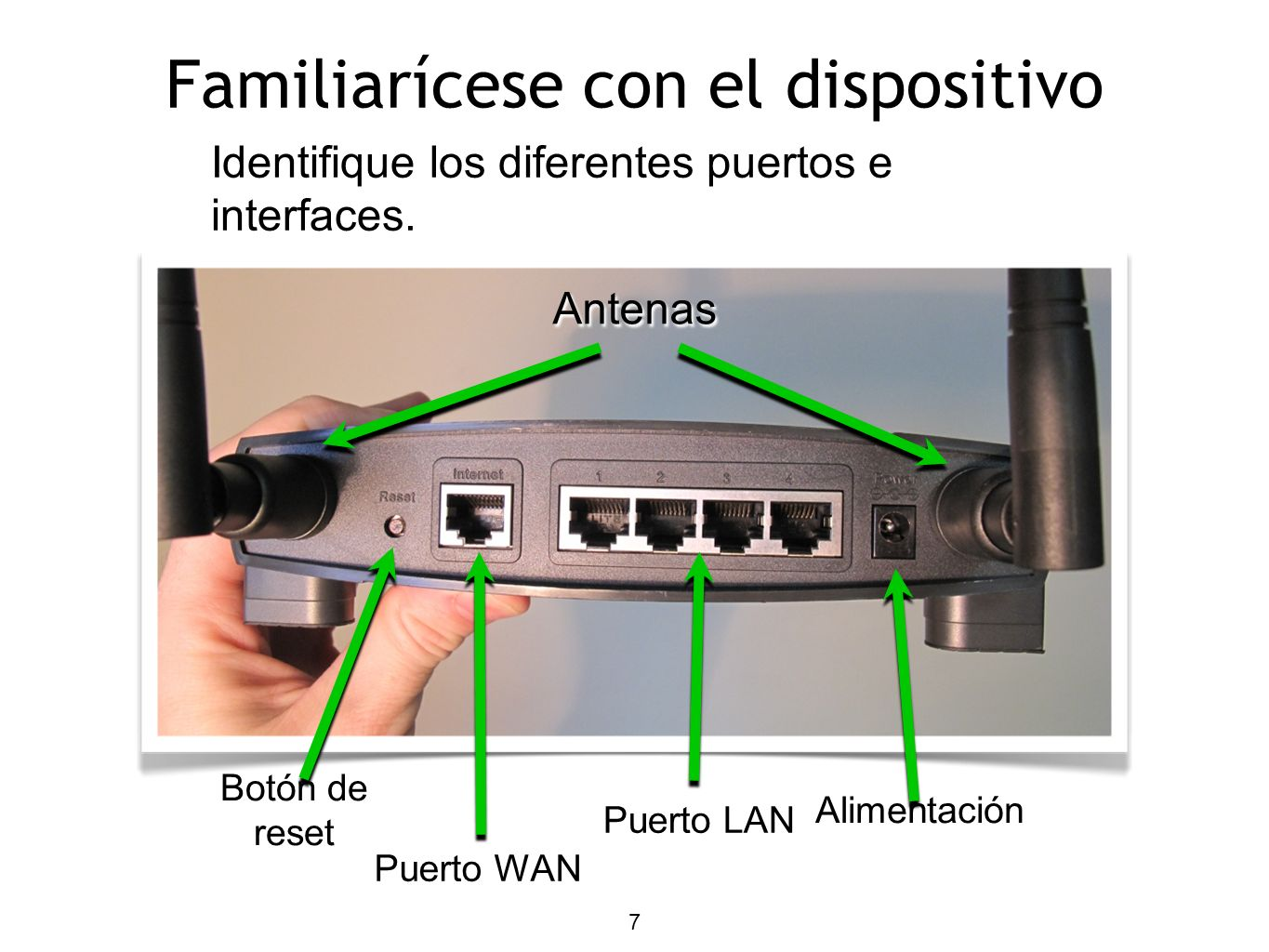 7 Identifique los diferentes puertos e interfaces.