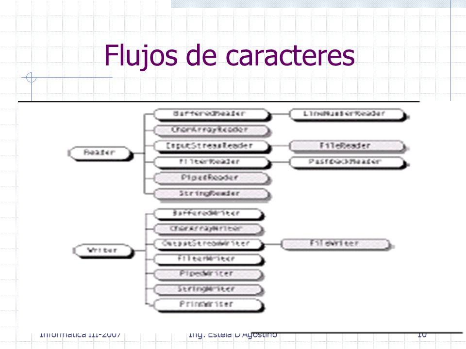 Informática III-2007Ing. Estela D'Agostino10 Flujos de caracteres
