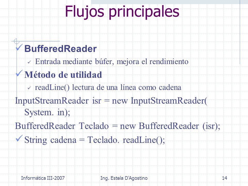 Informática III-2007Ing. Estela D'Agostino14 BufferedReader Entrada mediante búfer, mejora el rendimiento Método de utilidad readLine() lectura de una
