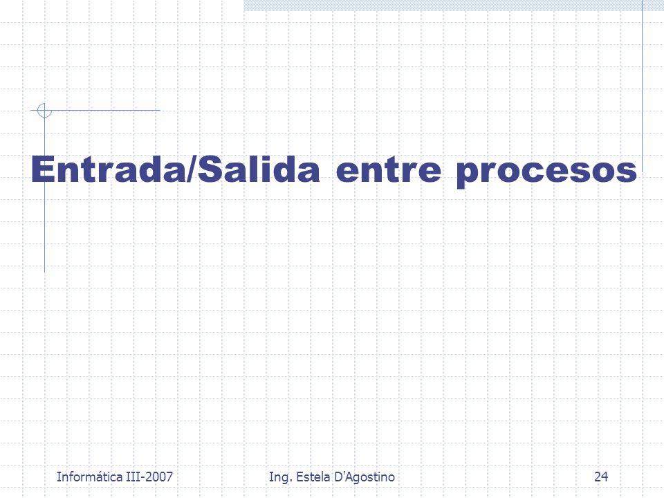 Informática III-2007Ing. Estela D'Agostino24 Entrada/Salida entre procesos