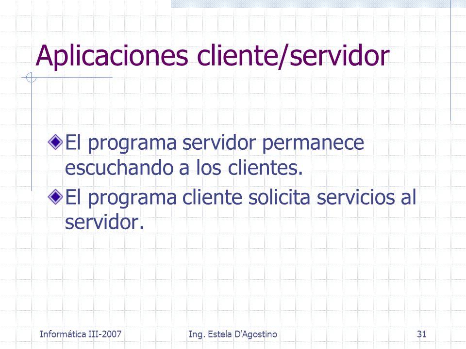 Informática III-2007Ing. Estela D'Agostino31 Aplicaciones cliente/servidor El programa servidor permanece escuchando a los clientes. El programa clien