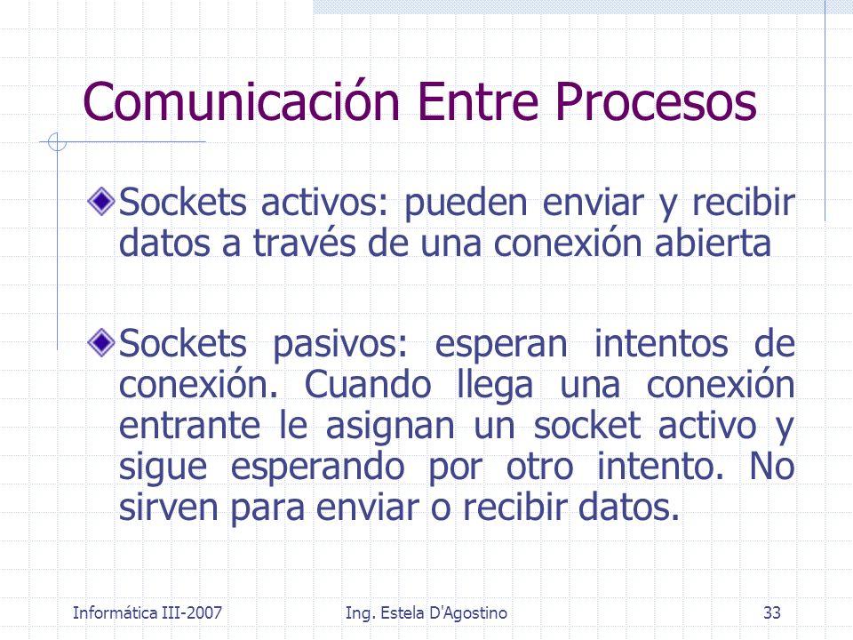 Informática III-2007Ing. Estela D'Agostino33 Sockets activos: pueden enviar y recibir datos a través de una conexión abierta Sockets pasivos: esperan