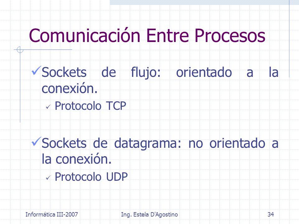 Informática III-2007Ing. Estela D'Agostino34 Sockets de flujo: orientado a la conexión. Protocolo TCP Sockets de datagrama: no orientado a la conexión