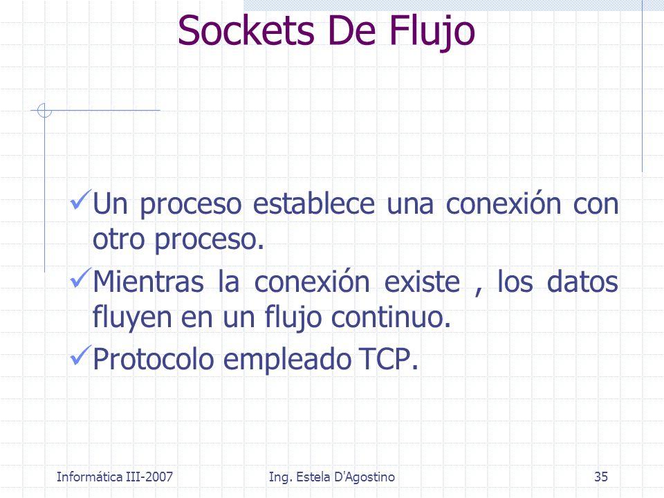 Informática III-2007Ing. Estela D'Agostino35 Sockets De Flujo Un proceso establece una conexión con otro proceso. Mientras la conexión existe, los dat