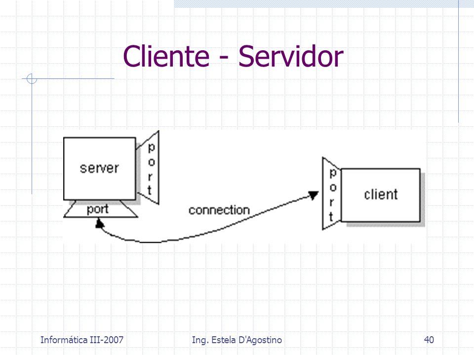 Informática III-2007Ing. Estela D'Agostino40 Cliente - Servidor