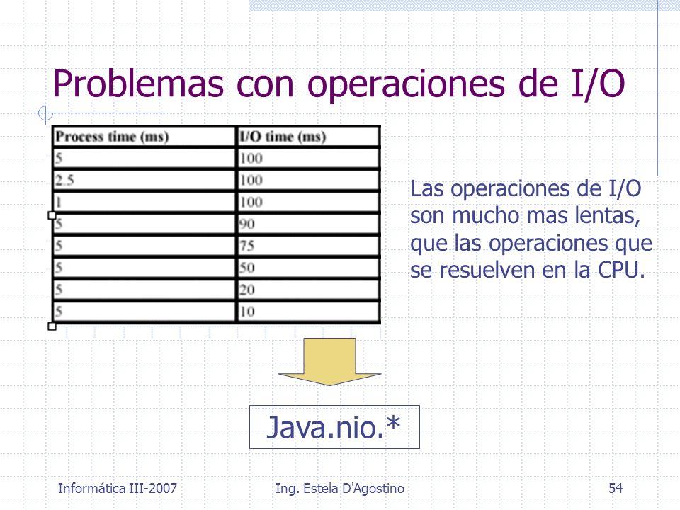 Informática III-2007Ing. Estela D'Agostino54 Problemas con operaciones de I/O Las operaciones de I/O son mucho mas lentas, que las operaciones que se