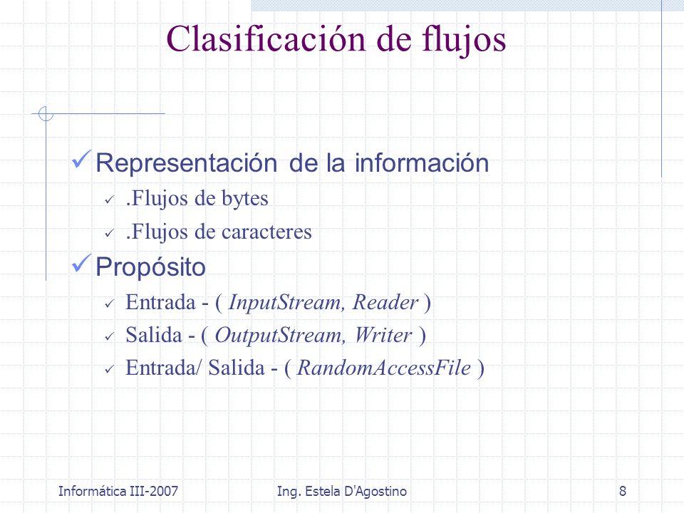 Informática III-2007Ing. Estela D'Agostino8 Clasificación de flujos Representación de la información. Flujos de bytes. Flujos de caracteres Propósito