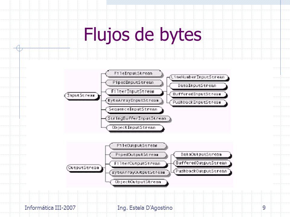 Informática III-2007Ing. Estela D Agostino9 Flujos de bytes