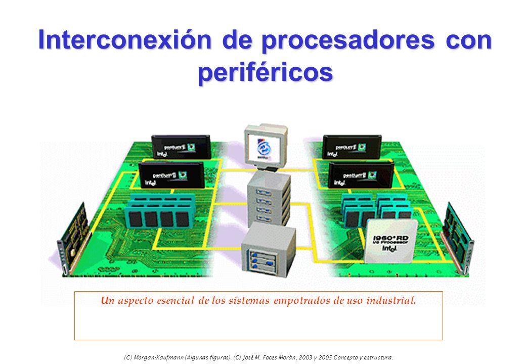 (C) Morgan-Kaufmann (Algunas figuras). (C) José M. Foces Morán, 2003 y 2005 Concepto y estructura. Interconexión de procesadores con periféricos Un as