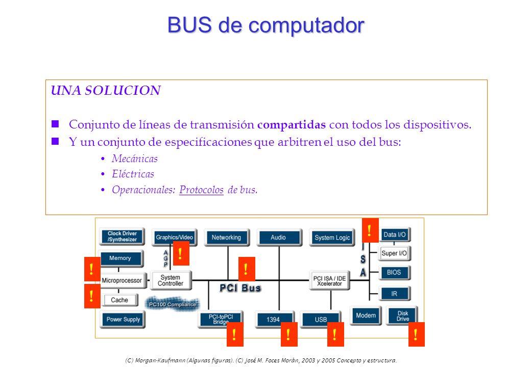 (C) Morgan-Kaufmann (Algunas figuras). (C) José M. Foces Morán, 2003 y 2005 Concepto y estructura. UNA SOLUCION nConjunto de líneas de transmisión com