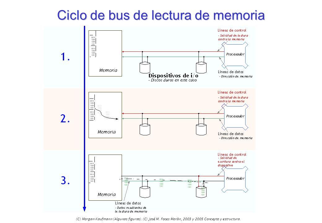 (C) Morgan-Kaufmann (Algunas figuras). (C) José M. Foces Morán, 2003 y 2005 Concepto y estructura. Ciclo de bus de lectura de memoria