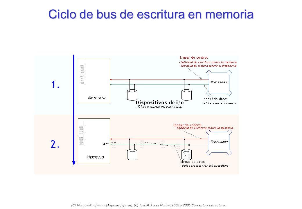 (C) Morgan-Kaufmann (Algunas figuras). (C) José M. Foces Morán, 2003 y 2005 Concepto y estructura. Ciclo de bus de escritura en memoria