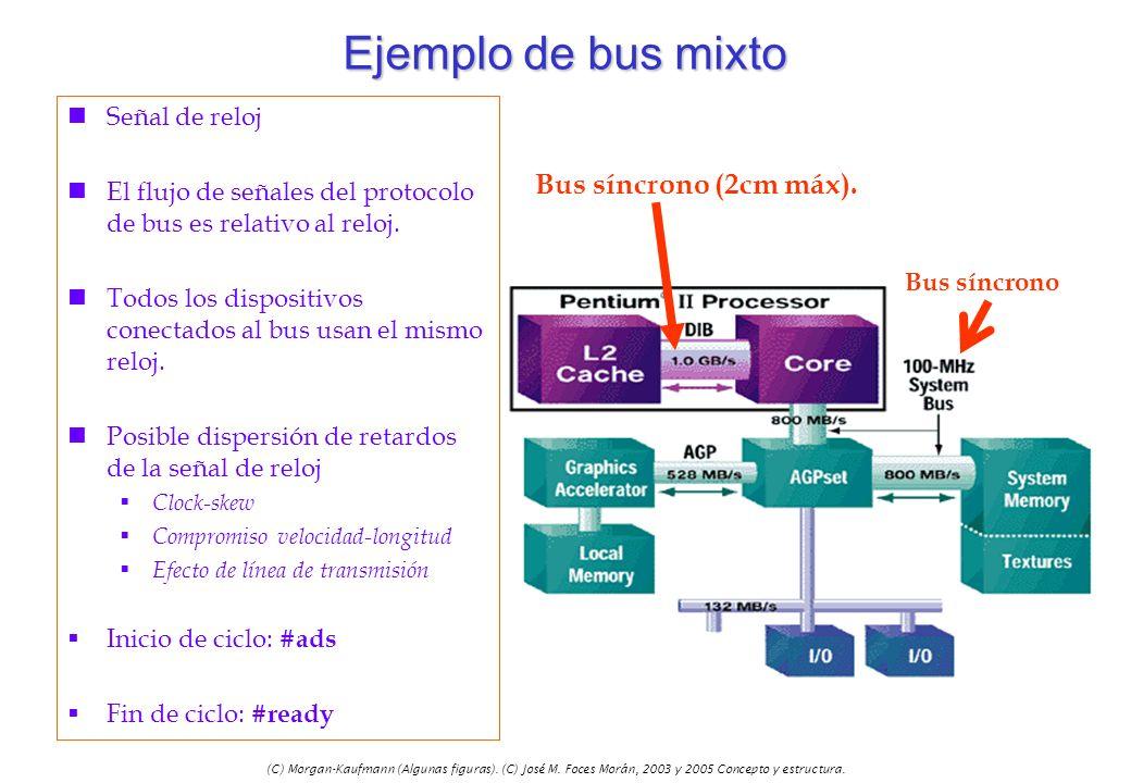(C) Morgan-Kaufmann (Algunas figuras). (C) José M. Foces Morán, 2003 y 2005 Concepto y estructura. nSeñal de reloj nEl flujo de señales del protocolo