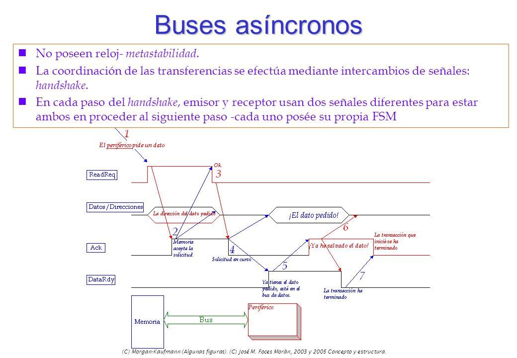 (C) Morgan-Kaufmann (Algunas figuras). (C) José M. Foces Morán, 2003 y 2005 Concepto y estructura. Buses asíncronos nNo poseen reloj- metastabilidad.