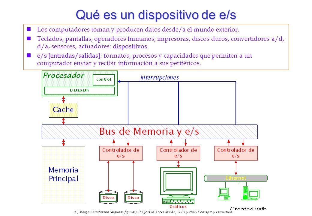 (C) Morgan-Kaufmann (Algunas figuras). (C) José M. Foces Morán, 2003 y 2005 Concepto y estructura. Qué es un dispositivo de e/s nLos computadores toma