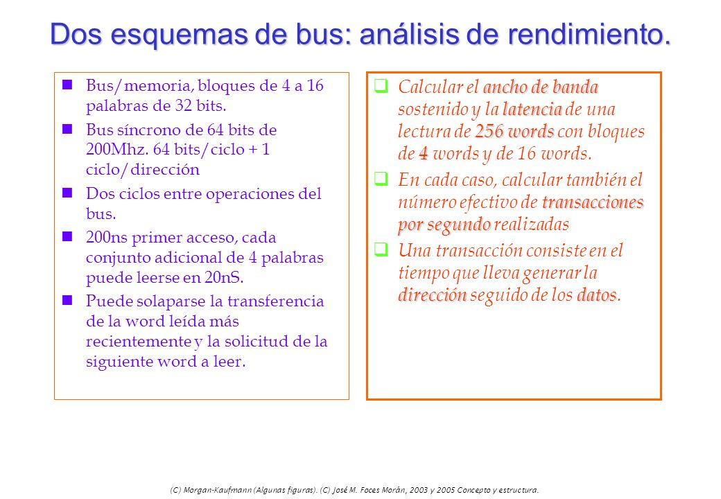 (C) Morgan-Kaufmann (Algunas figuras). (C) José M. Foces Morán, 2003 y 2005 Concepto y estructura. Dos esquemas de bus: análisis de rendimiento. nBus/