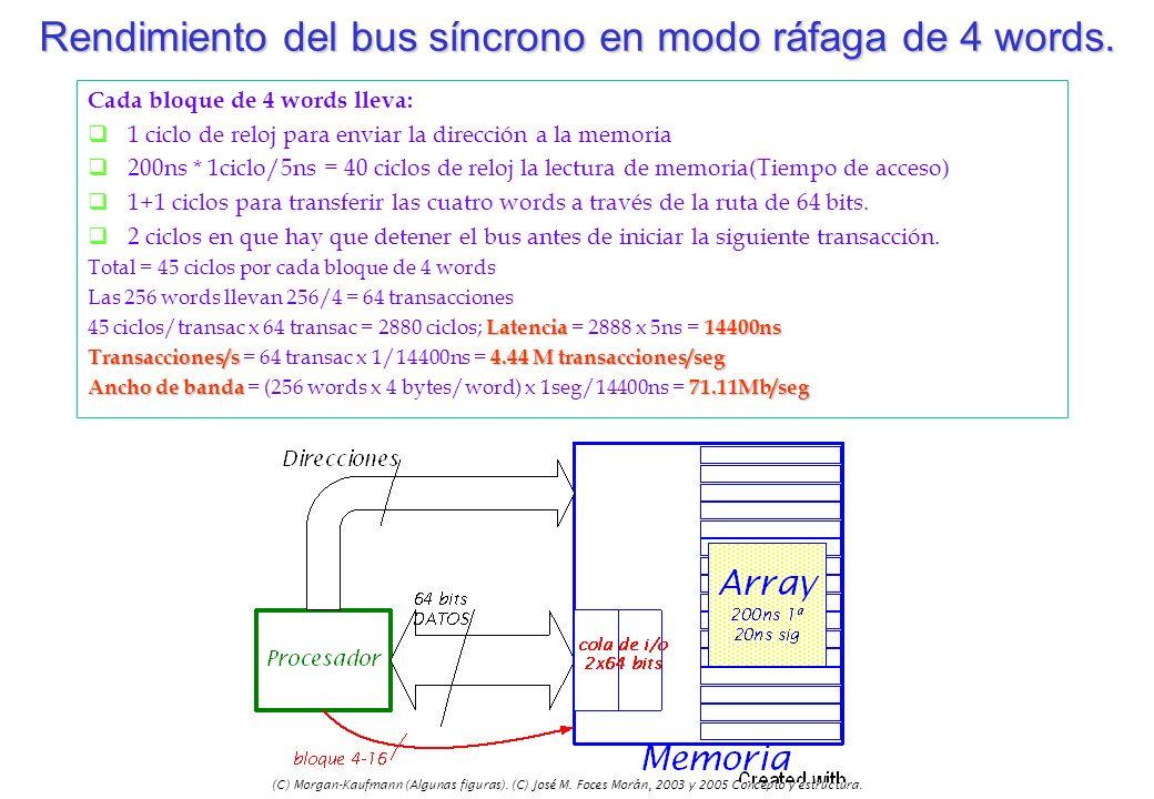(C) Morgan-Kaufmann (Algunas figuras). (C) José M. Foces Morán, 2003 y 2005 Concepto y estructura. Rendimiento del bus síncrono en modo ráfaga de 4 wo