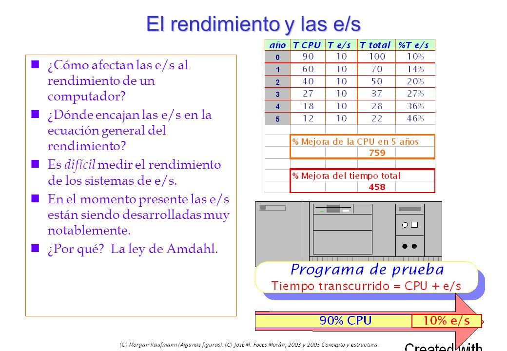(C) Morgan-Kaufmann (Algunas figuras). (C) José M. Foces Morán, 2003 y 2005 Concepto y estructura. El rendimiento y las e/s n¿Cómo afectan las e/s al