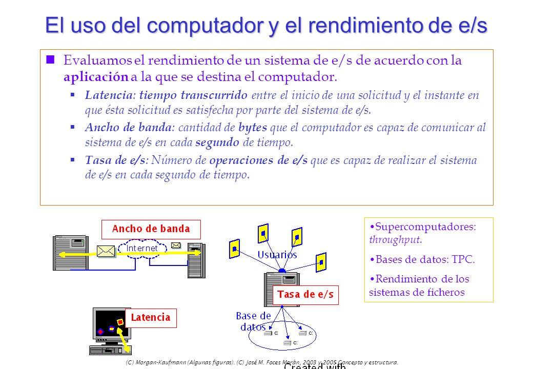 (C) Morgan-Kaufmann (Algunas figuras). (C) José M. Foces Morán, 2003 y 2005 Concepto y estructura. El uso del computador y el rendimiento de e/s nEval