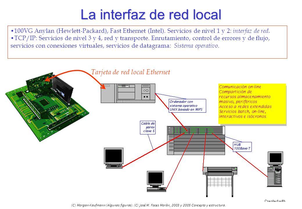 (C) Morgan-Kaufmann (Algunas figuras). (C) José M. Foces Morán, 2003 y 2005 Concepto y estructura. La interfaz de red local Tarjeta de red local Ether