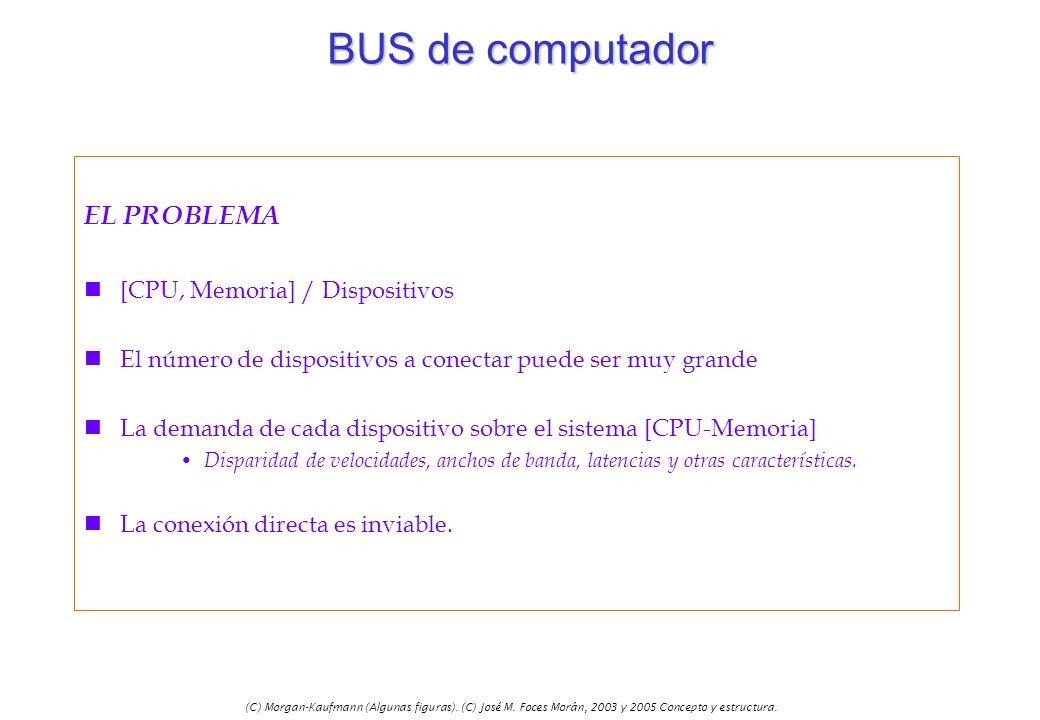 (C) Morgan-Kaufmann (Algunas figuras). (C) José M. Foces Morán, 2003 y 2005 Concepto y estructura. EL PROBLEMA n[CPU, Memoria] / Dispositivos nEl núme