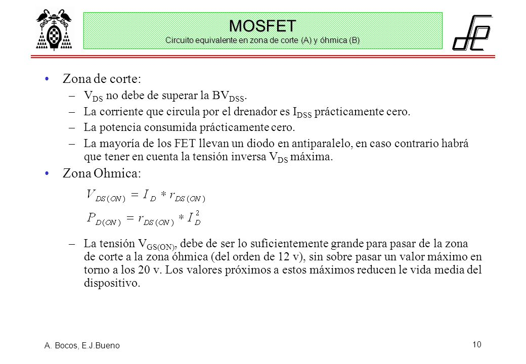 A. Bocos, E.J.Bueno 10 MOSFET Circuito equivalente en zona de corte (A) y óhmica (B) Zona de corte: –V DS no debe de superar la BV DSS. –La corriente