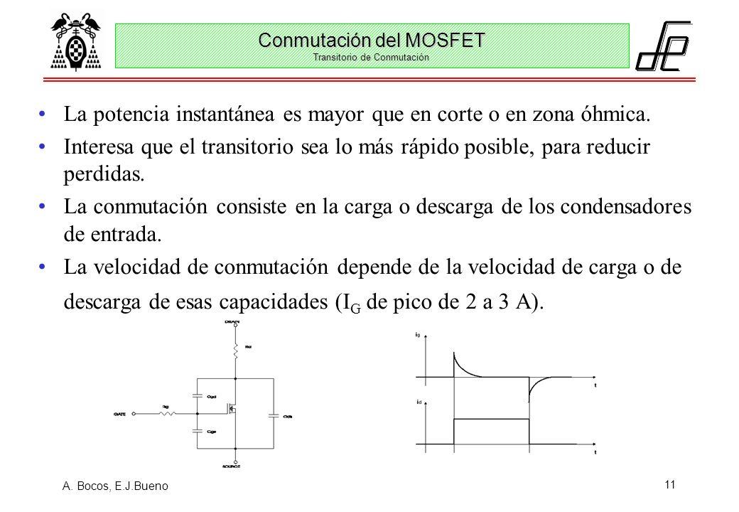 A. Bocos, E.J.Bueno 11 Conmutación del MOSFET Transitorio de Conmutación La potencia instantánea es mayor que en corte o en zona óhmica. Interesa que