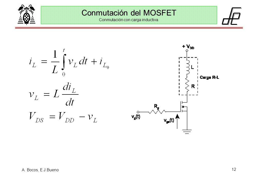 A. Bocos, E.J.Bueno 12 Conmutación del MOSFET Conmutación con carga inductiva