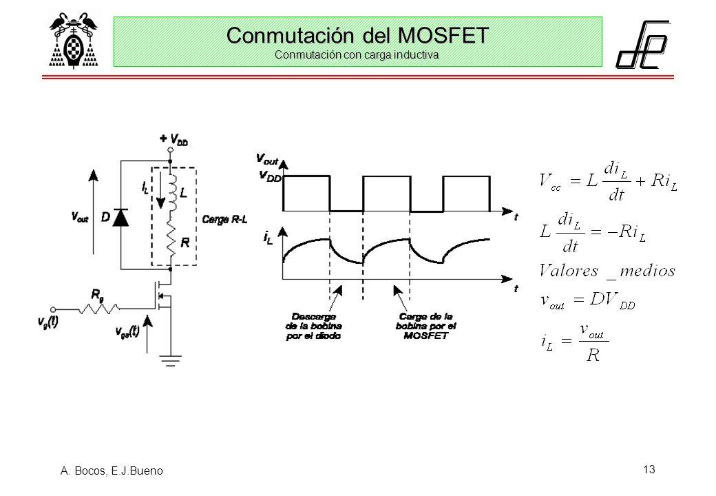 A. Bocos, E.J.Bueno 13 Conmutación del MOSFET Conmutación con carga inductiva